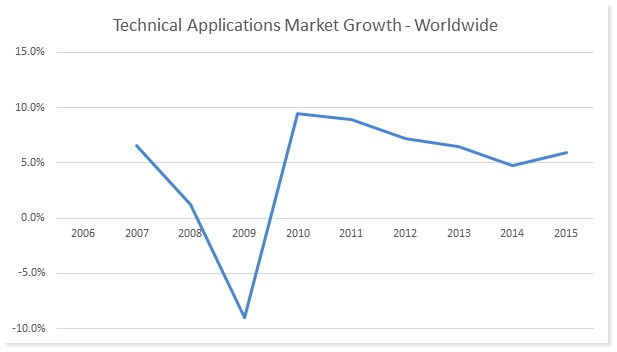 Feb15_Chart_Fig1