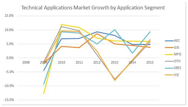 Feb15_Chart_Fig3