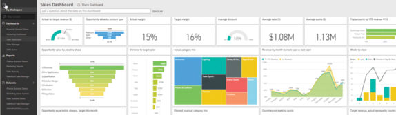 PowerBIsalesmgrdashboard_envisioned (2)-Micro